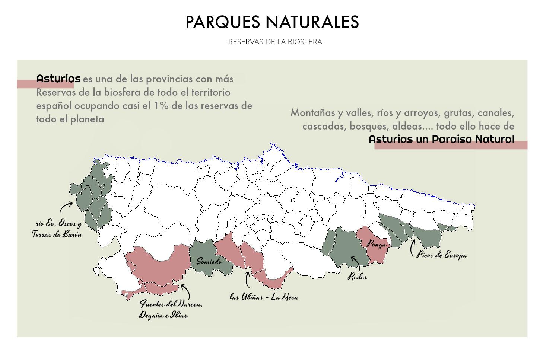 reservas de la biosfera que hay en asturias