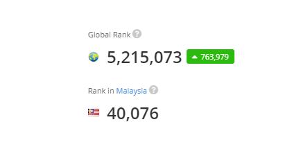 Ranking Alexa aimanabdullah.com #16  19/9/2018