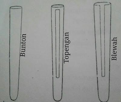 Jenis-Jenis Pendhok Keris