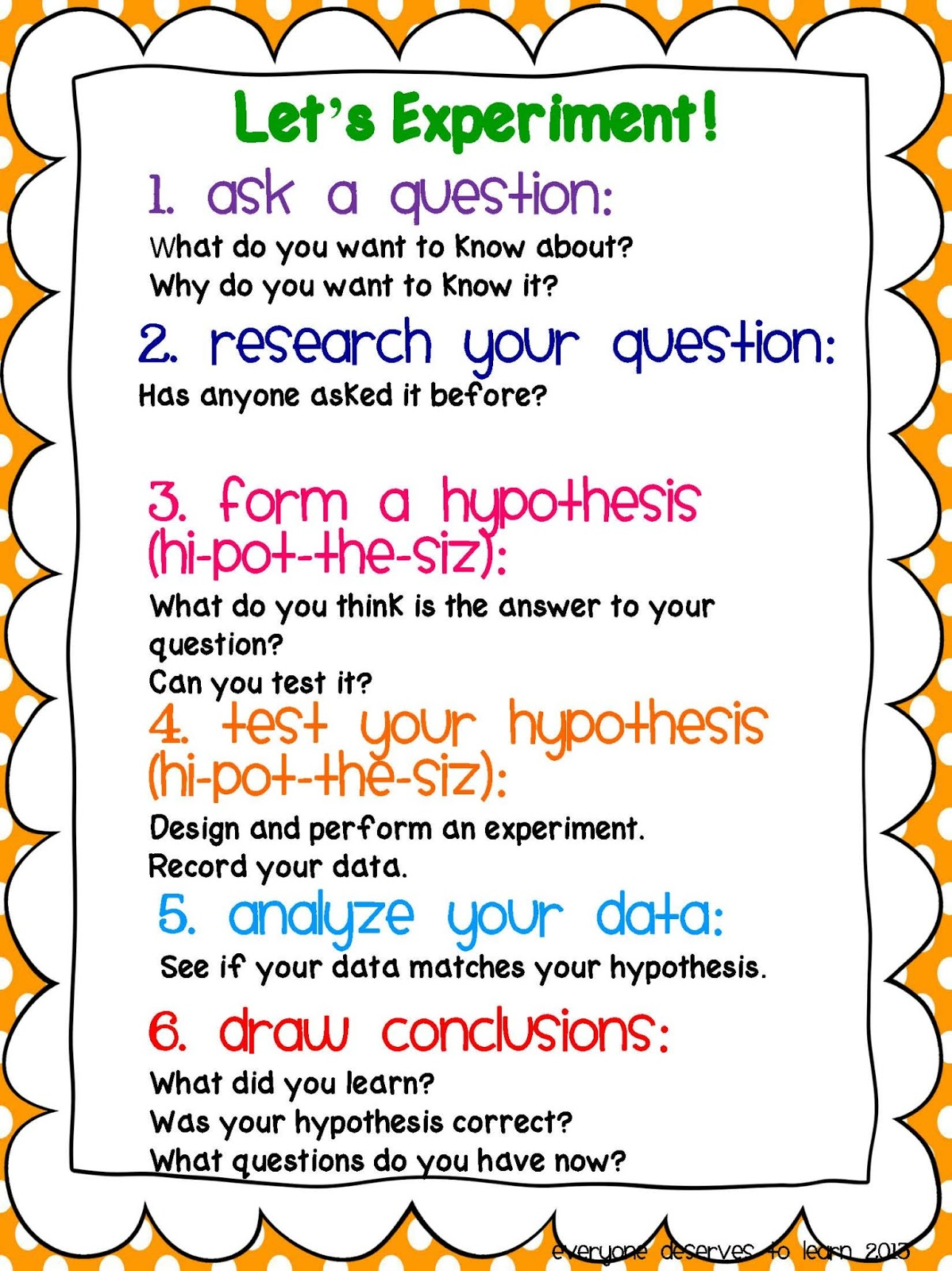 Scientific Method Freebie