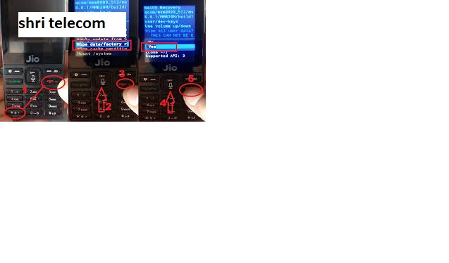 www.shritelecommobilerepairing.com