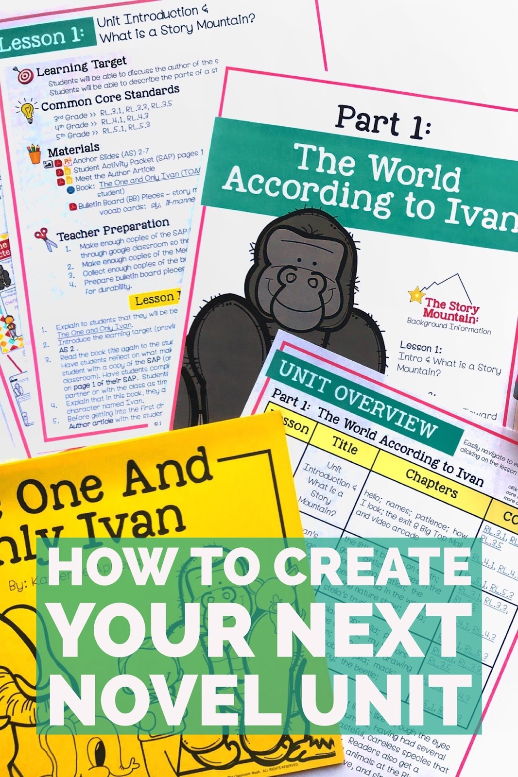 This post includes ideas for how to create an awesome novel unit - PLUS it includes ideas for the book:  The One and Only Ivan #novels #teachingreading #curriculumplanning