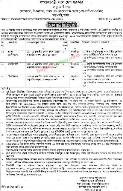 Directorate General Of Health Services  (DGHS ) apply teletalk