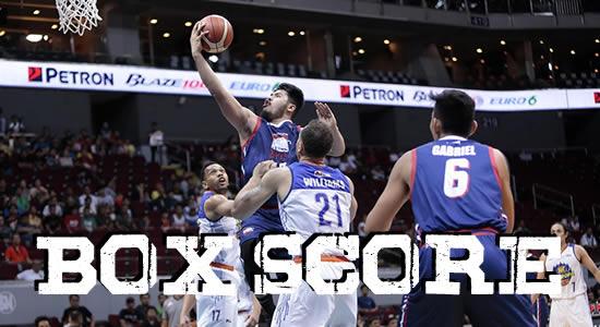 Box Score List: TNT Katropa vs Columbian Dyip 2018 PBA Governors' Cup