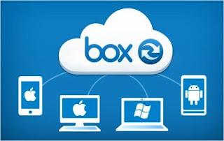 برنامج, مزامنة, الملفات, والحفاظ, عليها, Box ,Sync, اخر, اصدار