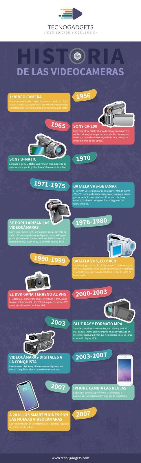 Infografia_camera