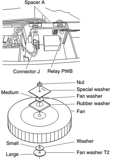 Sharp AIR PURIFIER FU-40SE-K – Disassembly