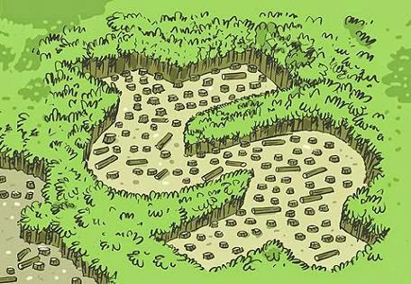 Autossustentável: Valoração da terra