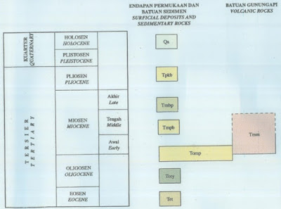 Satuan Peta Geologi Lembar Longiram, Kalimantan