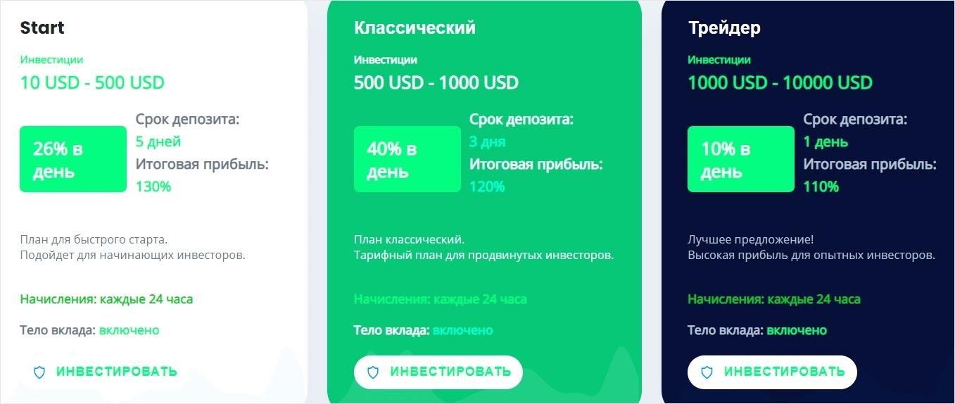 Инвестиционные планы Bitarena