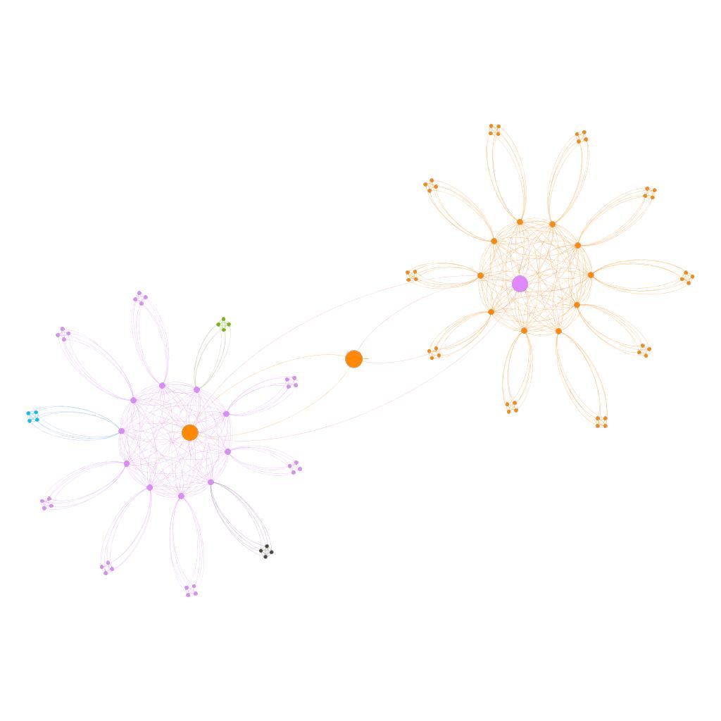 Análisis de redes sociales: Marketing: SEO de webs y ejemplos ...