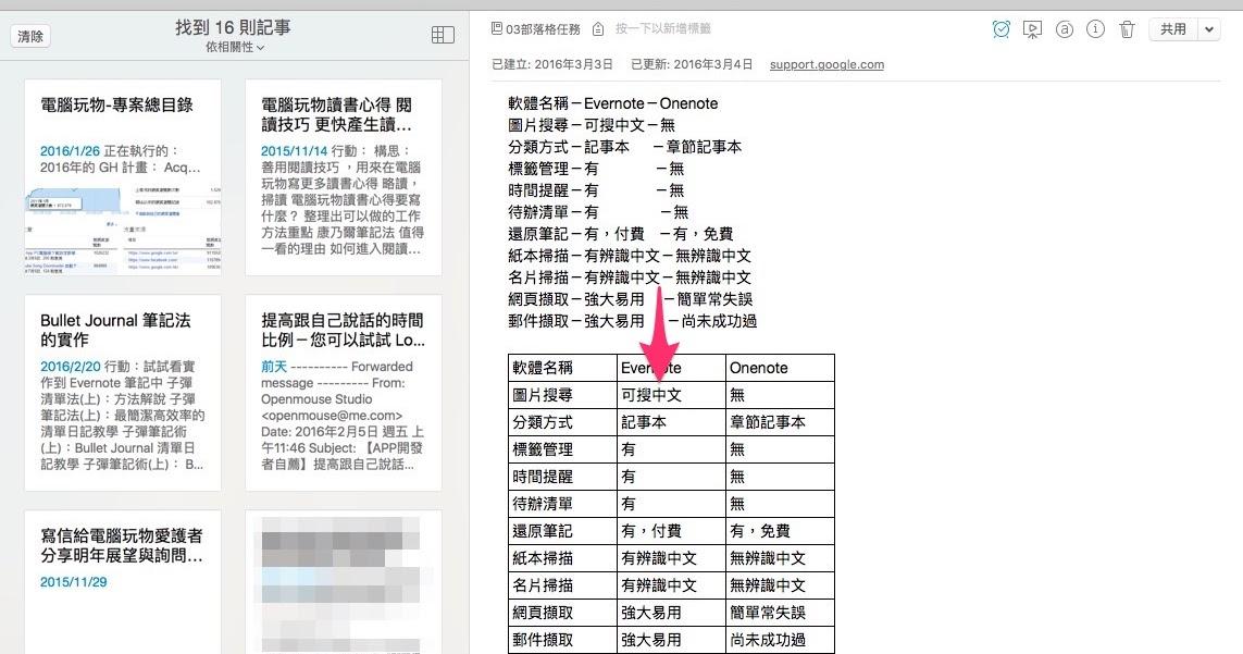 純文字筆記也能一鍵轉表格! Google 試算表小技巧