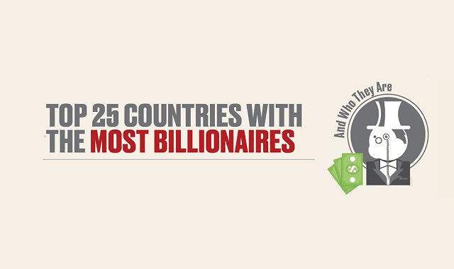 The Top 25 Countries With the Most Billionaires in the World