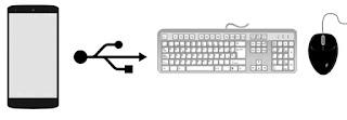 OTG Terhubung dengan Keyboard Mouse PC
