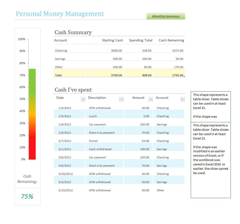 Personal money management ~ Template Sample