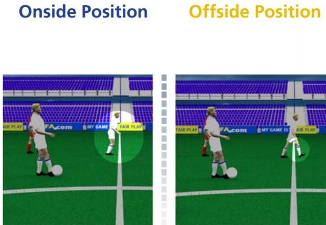 Pengertian Offside Dalam Permainan Sepak Bola Beserta Contoh Gambarnya
