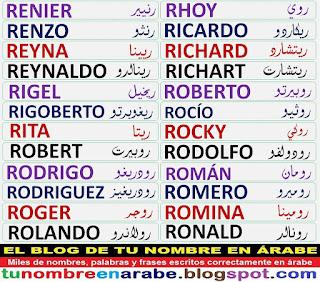 Mi nombre en arabe: Rocio, Roberto, Ricardo