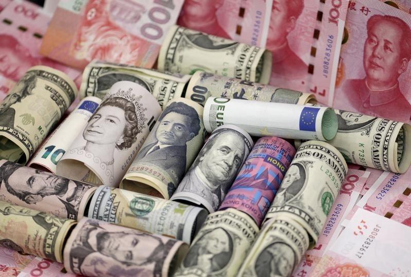 أسعار العملات اليوم, اسعار العملات