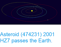 http://sciencythoughts.blogspot.co.uk/2017/04/asteroid-474231-2001-hz7-passes-earth.html