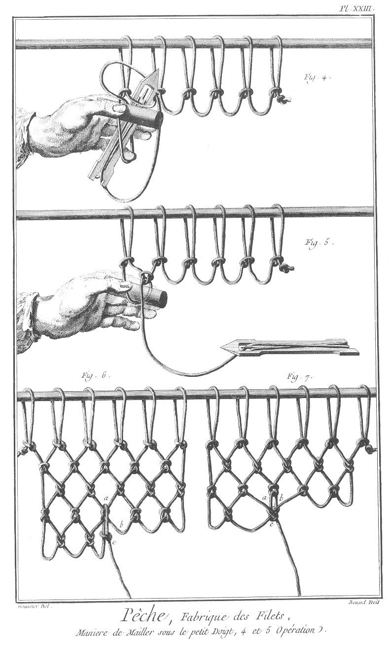 Fishing knots diagrams - photo#54