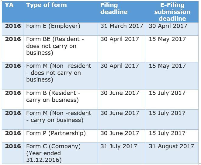 income tax guide 2016 malaysia
