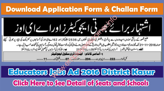 AEOs and Educators Jobs 2016 District Kasur