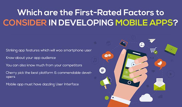 Which are the First-Rated Factors to consider in Developing Mobile Apps?
