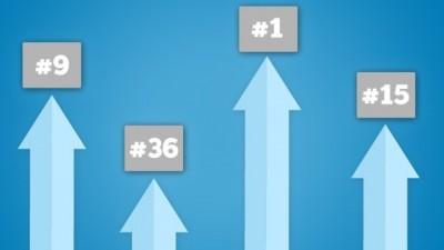 LinkedIn Kini Tampilkan Ranking di Profil
