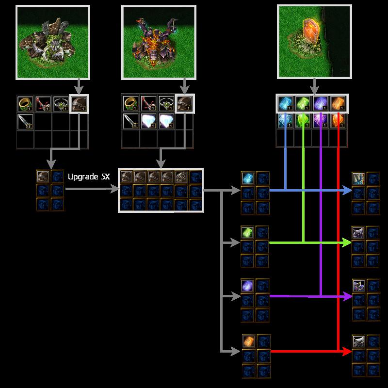 naruto castle defense 6.0 item armour kit