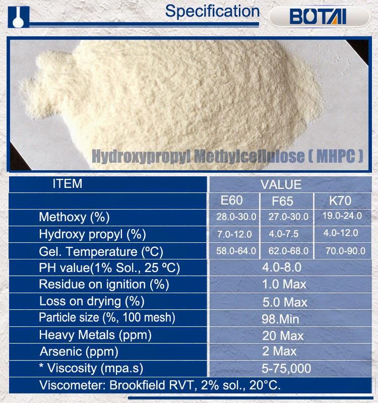 DRY MIX MORTAR ADDITIVES: mix mortar additives hydroxypropyl