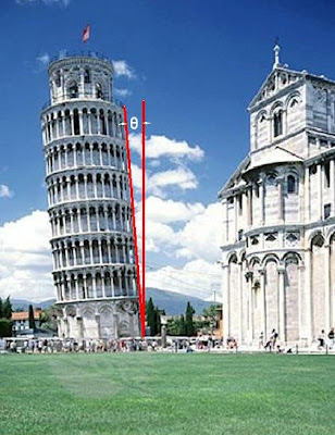 Foundation Sinking of Tower of Pisa