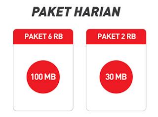 Paket internet smartfren volume based harian