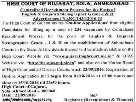 High Court of Gujarat Recruitment for English & Gujarati Stenographer (234 Posts)