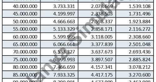 Tabel Angsuran Kta Bca 2019