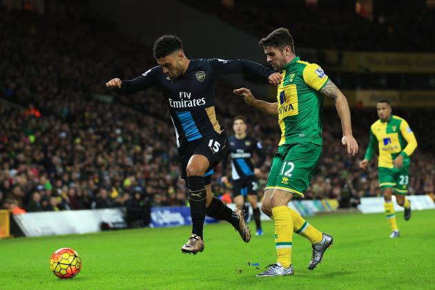 Arsenal vs Norwich