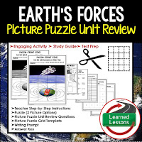 EARTH SCIENCE Test Prep, EARTH SCIENCE Test Review, EARTH SCIENCE Study Guide, Earth's Forces