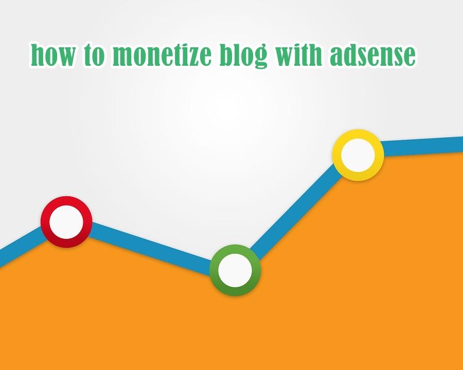monetize blog adsense
