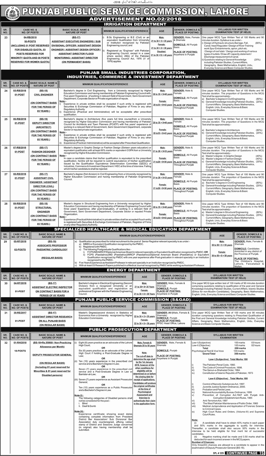 Punjab Public Service Commission (PPSC) Jobs 2018
