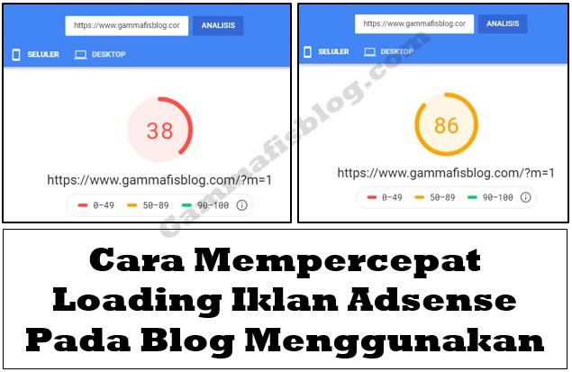 Cara Mempercepat Loading Iklan Adsense Pada Blog Menggunakan Lazy Load