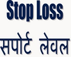 What is a Stop Loss Order and how to recover loss techniques in hindi हिंदी