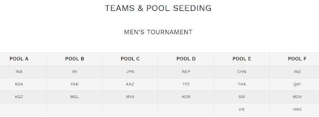 Lịch thi đấu và chia bảng môn bóng chuyền Asian Games 2018