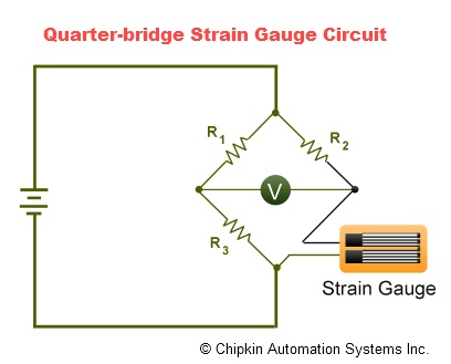 Strain Gauge Transducer Types And Working Priciple The
