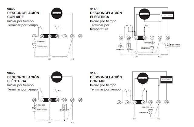 reloj electr u00f3nico programable para cavas cuartos