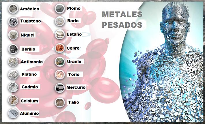 Resultado de imagen para terapia de quelacion