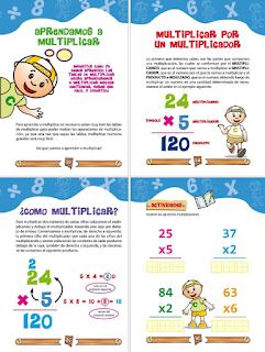 Fichas para aprender a multiplicar - tablas del 1 al 12