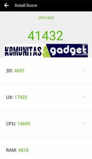 Benchmark Score Oppo A39