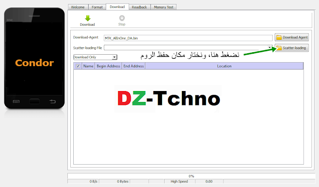 outils de flash condor c6 pro