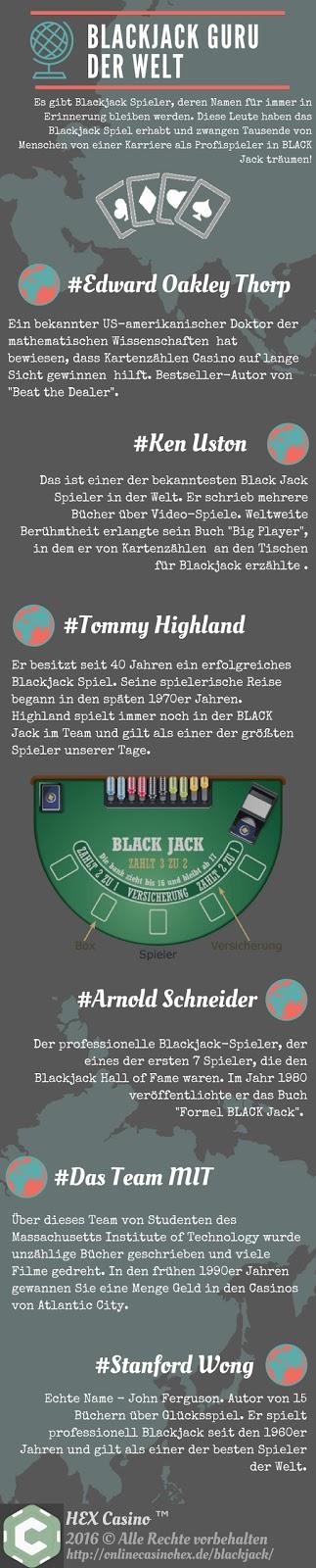 Blackjack Spiel Helden