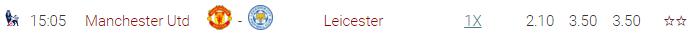Pronostic Man u - Leicester