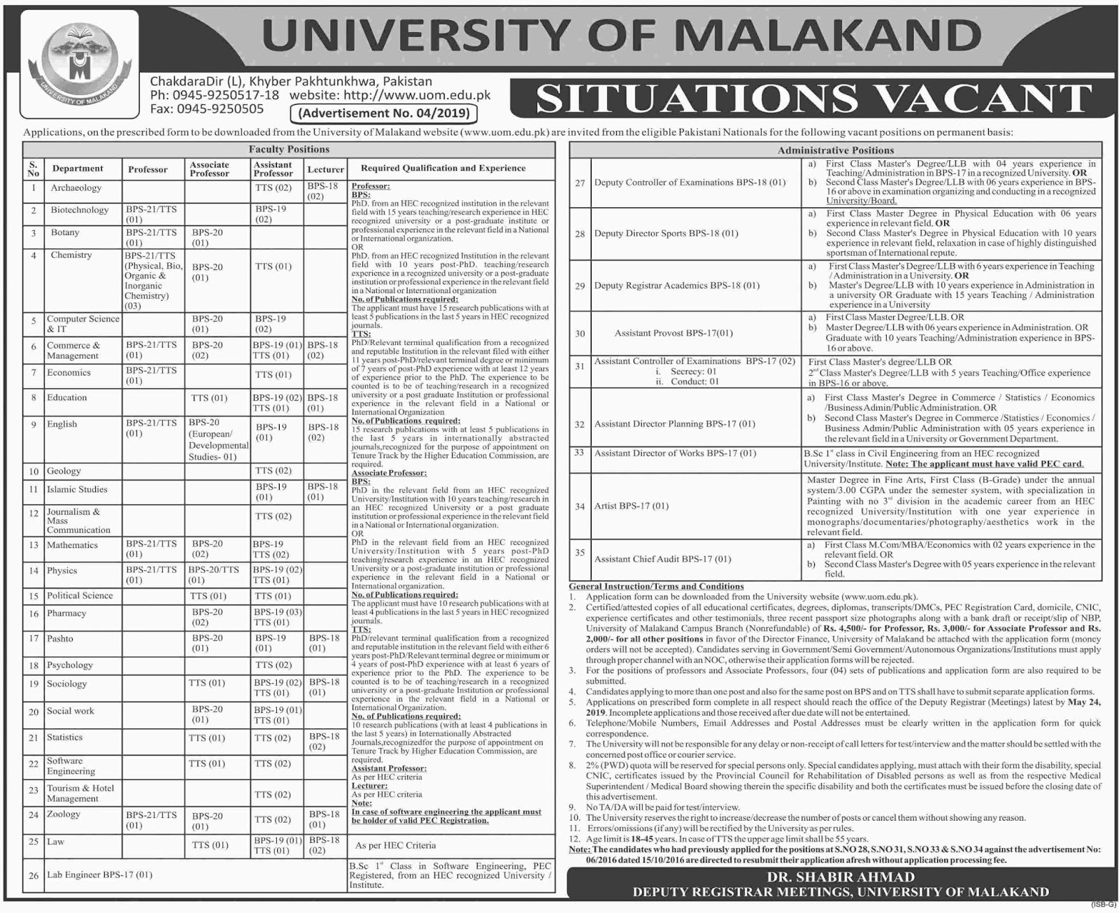 87 Govt Jobs in University Of Malakand 2019